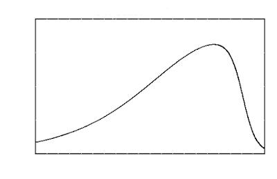 Figure1 Seneca 13Feb17