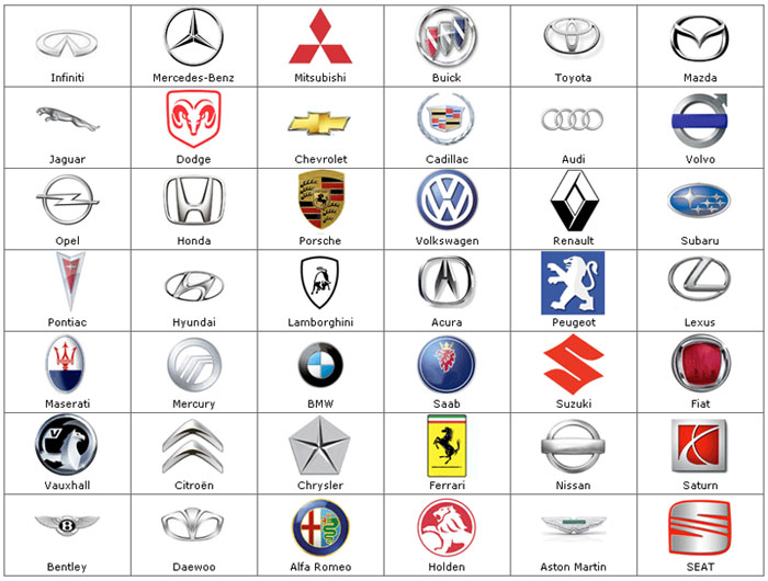 Car Insurance Average Cost Uk