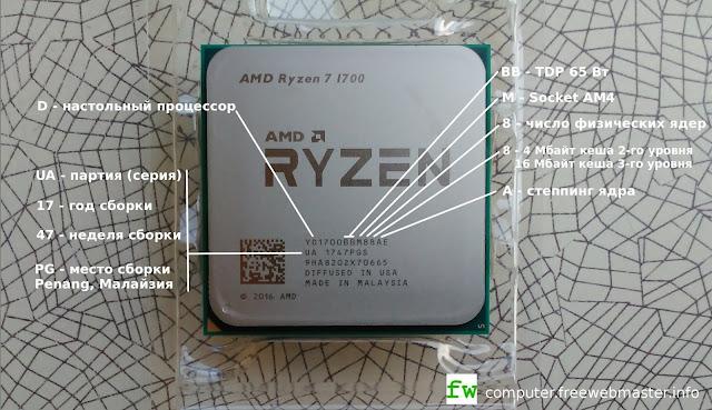 Кодировка (маркировка) процессора AMD Ryzen