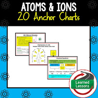 Atoms and Ions, Earth Science Anchor Charts BUNDLE, Earth Science Bellringers, Earth Science Word Walls, Earth Science Gallery Walks, Earth Science Interactive Notebook inserts