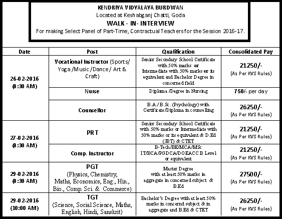 Burdwan Kendriya Vidyalaya-KV Contract Basis Teching & Other Staff Recruitment Advertisement February 2016