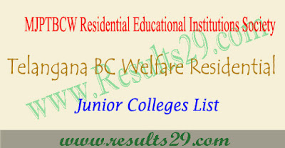 Mjptbcwreis Junior colleges list , TS MJPRJC total seats