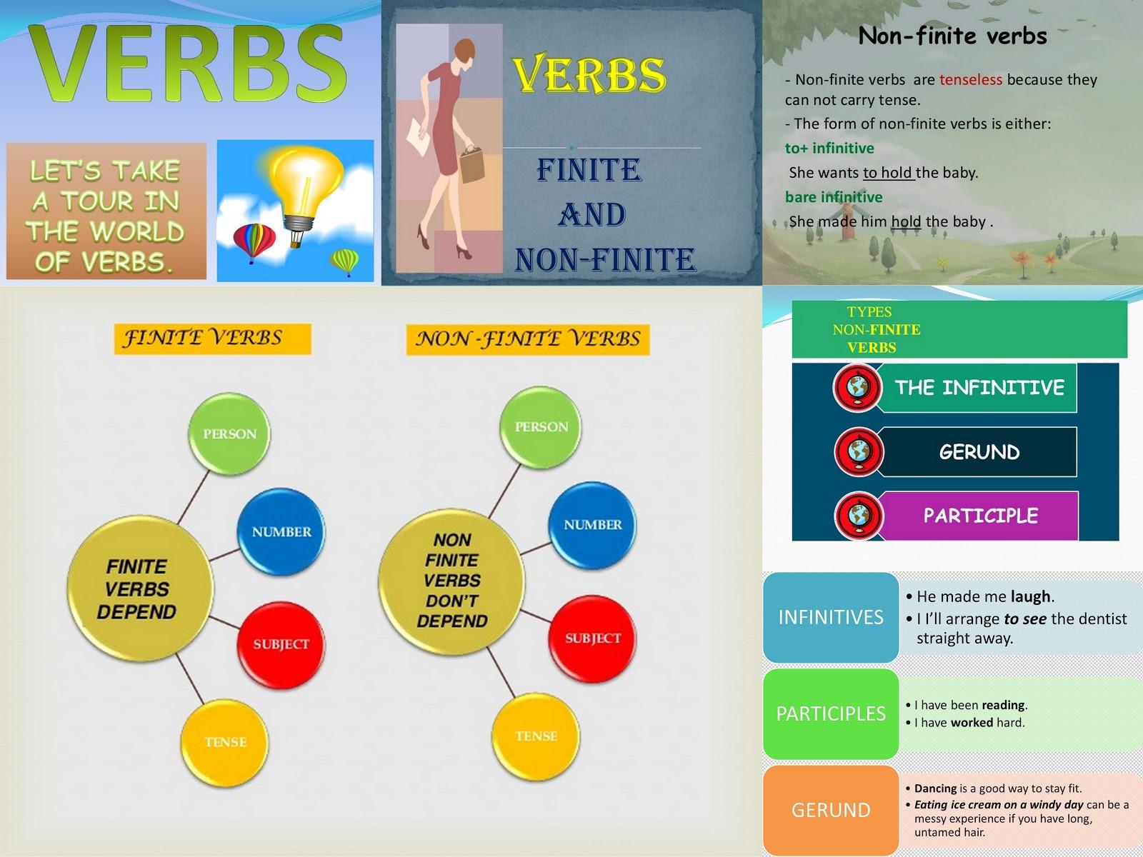 Finite Vs Non Finite Top English Lessons