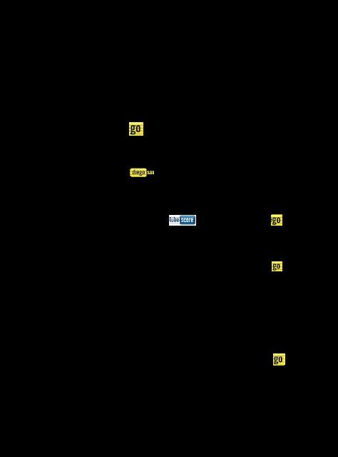 "Partitura de Titanic para Bombardino, Trombón y Tuba Elicón ""Rose"". Track número 4 del CD de su banda Sonora por James Horner. Podéis tocar la partitura mientras suena la música. (Euphonium Tube Sheet music for Titanic music score)"