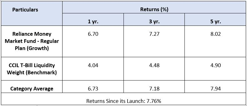 effectiveness of distribution channel in reliance mutual fund Insurance, mutual fund and pension fund segments with insight into  the need  of the hour is , an effective distribution strategy coupled with a.