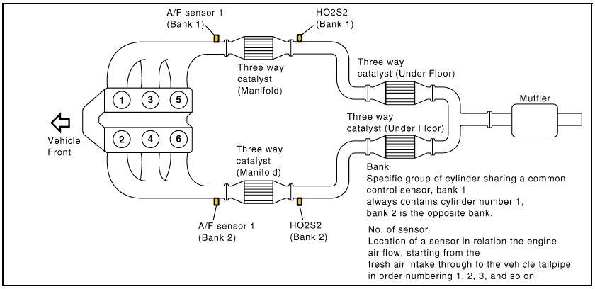 2003 qx4 oxygen sensors wiring diagram