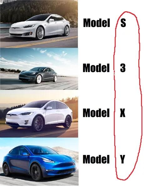 Elon Musk fez isso de novo