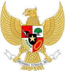 Pengertian Hak Dan Kewajiban Warga Negara Indonesia