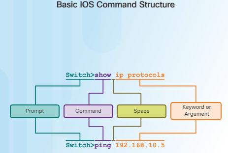 Perintah Dasar Dan Tombol Pintasan pada Cisco(IOS)