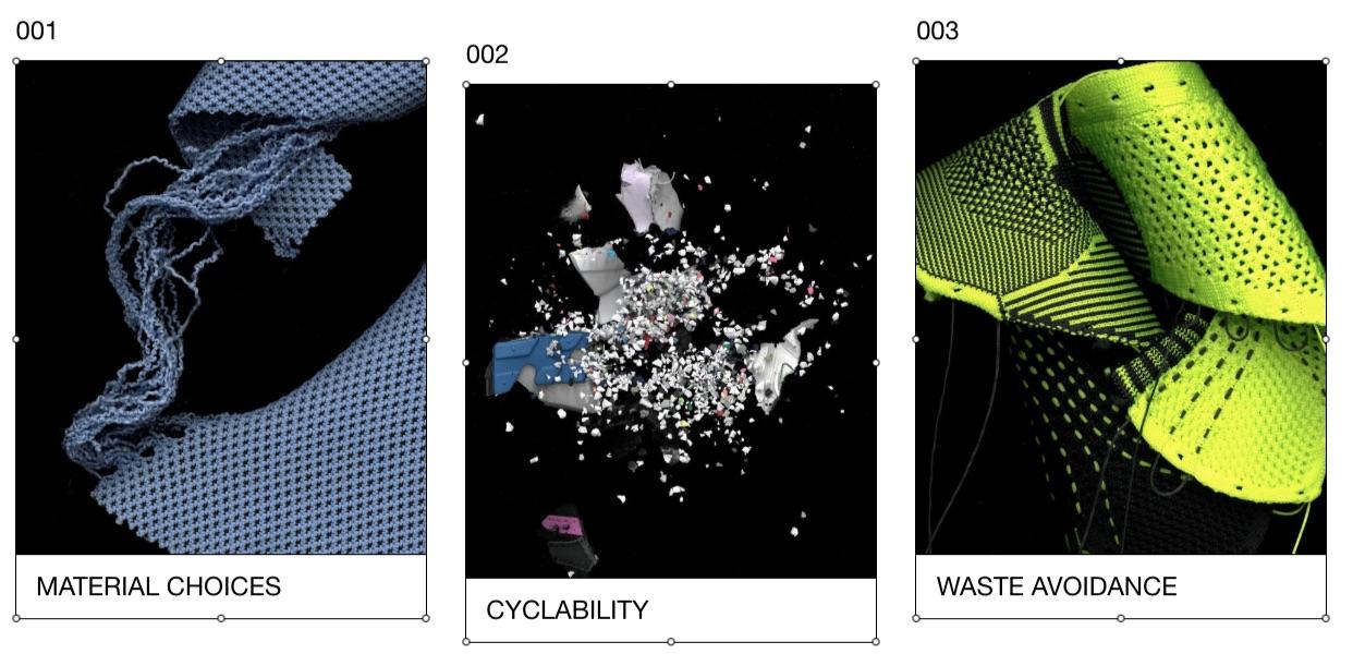 Principios de Guía de Diseño Circular de Nike