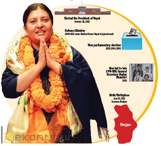 kmhouseindia: Bidya Devi Bhandari elected as Nepal president for