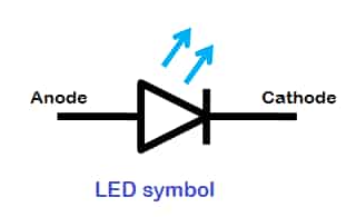 How Do Led Lights Work >> What Are Leds How Does Work Led Light Bulbs Full Detail Led Light