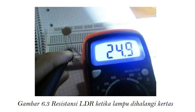 Resistensi LDR ketika lampu dihalangi kertas