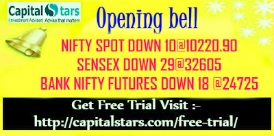 Bank Nifty Futures, equity tips, Free stock cash, Indian Stock market, share market tips, stock market live