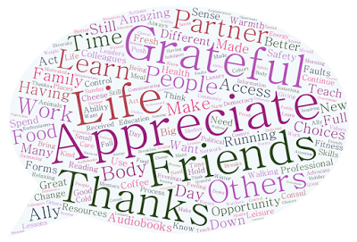 Word cloud of the November's gratitude notes in the shape of a word balloon.