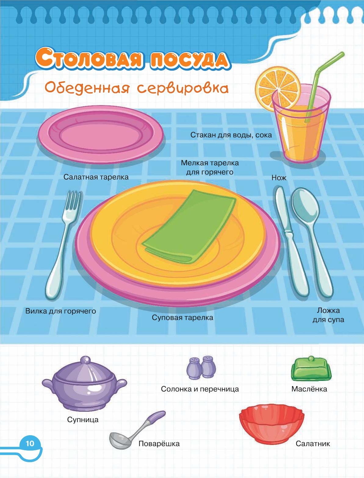 знакомство детей с понятием посуда