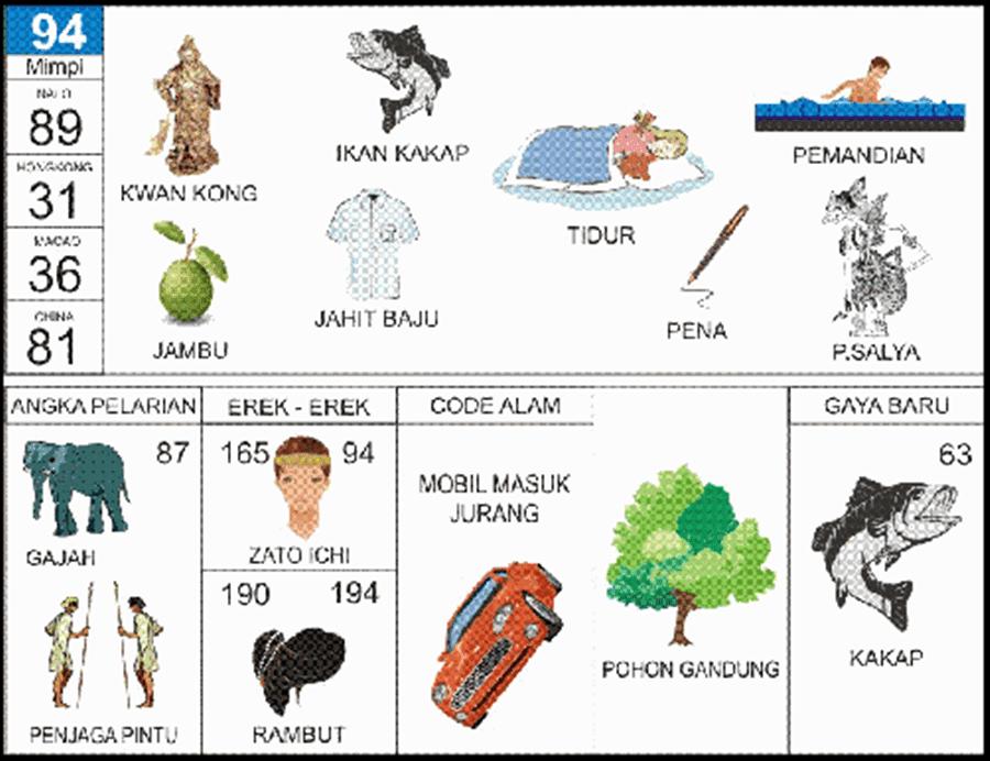 Buku Mimpi 2D Bergambar Plus Erek Erek, Kode Alam, Pelarian dan Gaya Baru