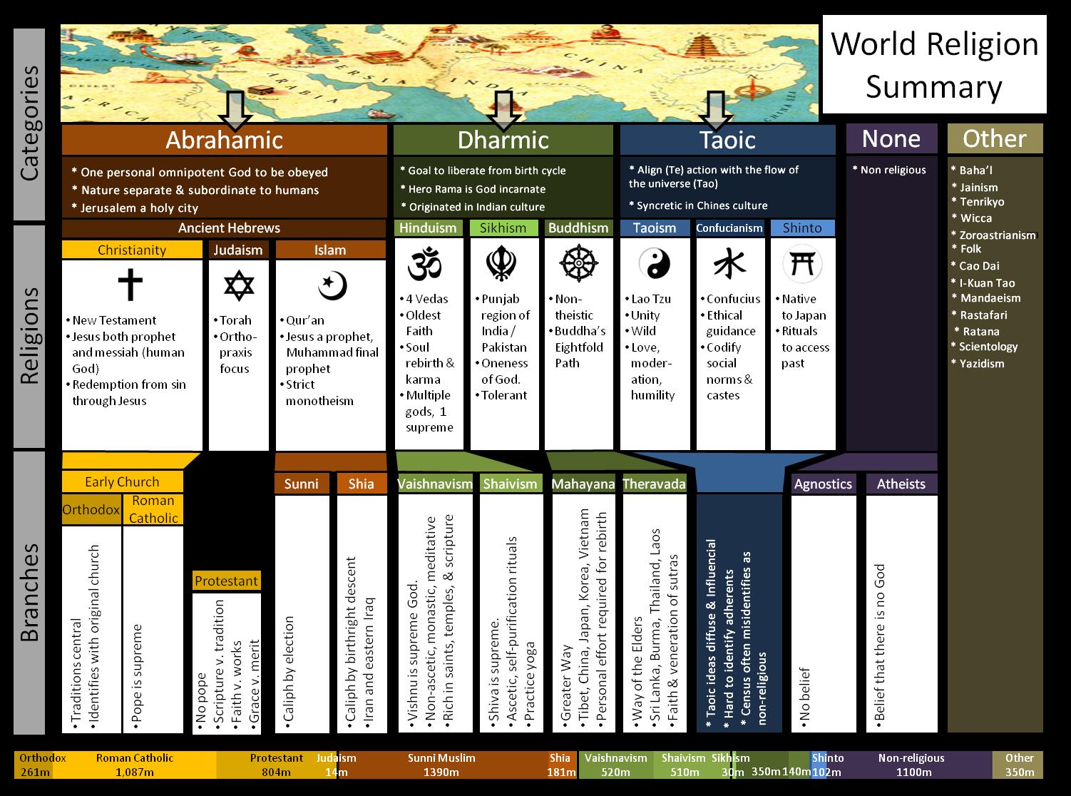 World Cultures 1 2 April