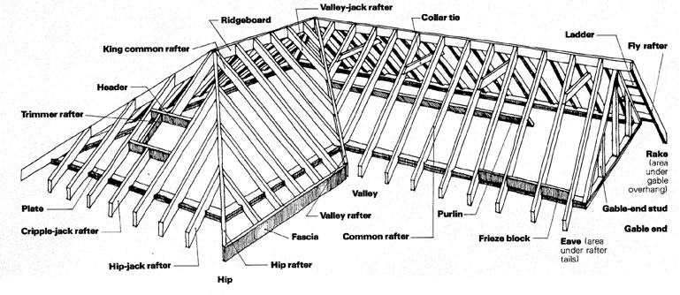 shanty boat  roof rafters