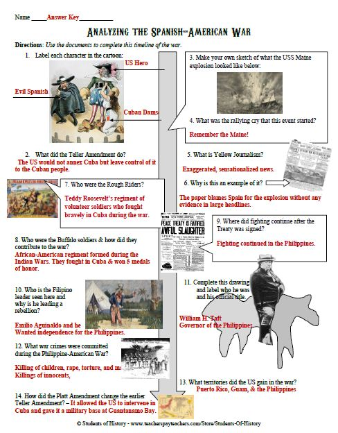 Students Of History Spanish American War Timeline Using