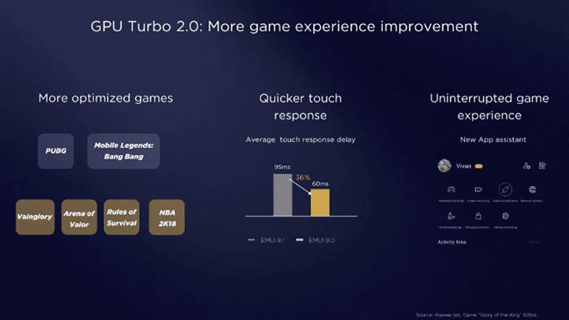 Huawei GPU Turbo 2.0