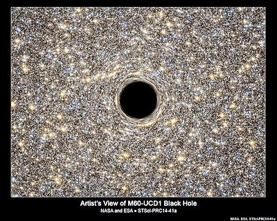 Supermassive Black Hole Discovered