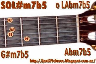 acorde guitarra chord SOL#m7b5 = G#m7b5 = LAbm7b5 o Abm7b5