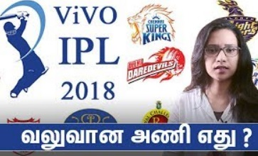 IPL 2018: Which is the strongest team?
