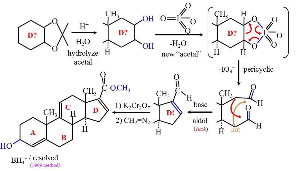 Meri's Chemistry Note: Total Synthesis of Cortisone