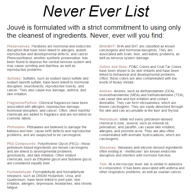 NevereverList