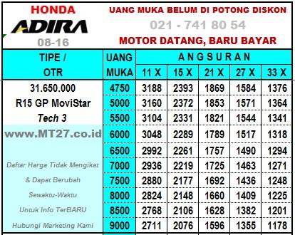 Daftar-Harga-Yamaha-R15-gp-Adira-Finance