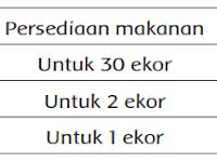 Soal Latihan Matematika Kelas 6 Tema 1 Subtema 2 Pembelajaran 5 Semester 1