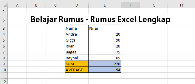Rumus - Rumus Excel Lengkap SUM, AVERAGE, IF/AND,NOT,OR