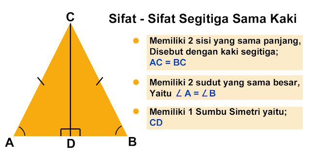 Belajar Matematika Rumus Segitiga Sama kaki Belajar Matematika Rumus Segitiga Sama kaki