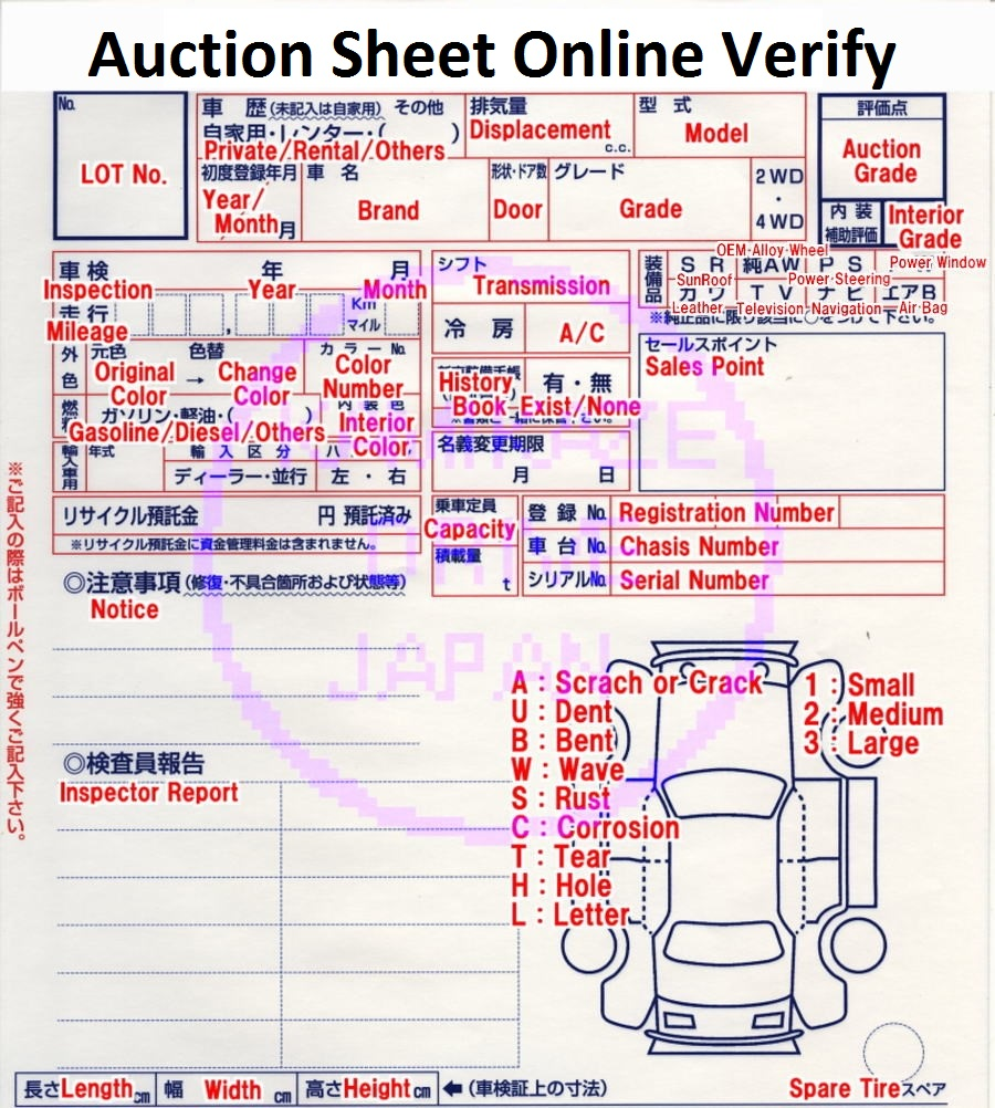 How To Verify Auction Sheet Online Japanese Car Vehicle's