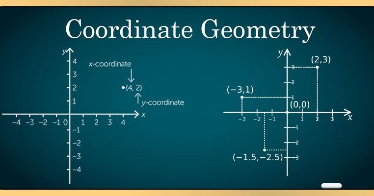 Coordinate Geometry  Target Mathematics