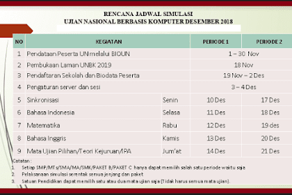 Jadwal Simulasi 1 UNBK 2019 SMP/MTs SMA/MA SMK/MAK T.P 2018/2019