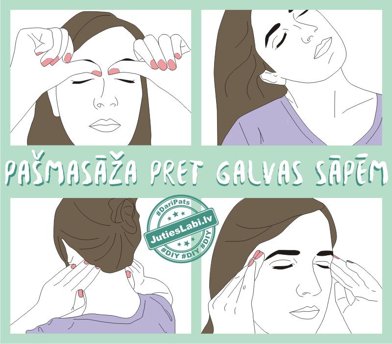 http://www.jutieslabi.lv/2015/03/pasmasaza-galvas-sapju-mazinasanai_24.html