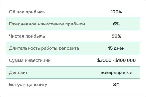 Инвестиционные планы Litex-IT 3