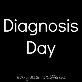 Experiencing diagnosis day through the eyes of the parent of a special needs child