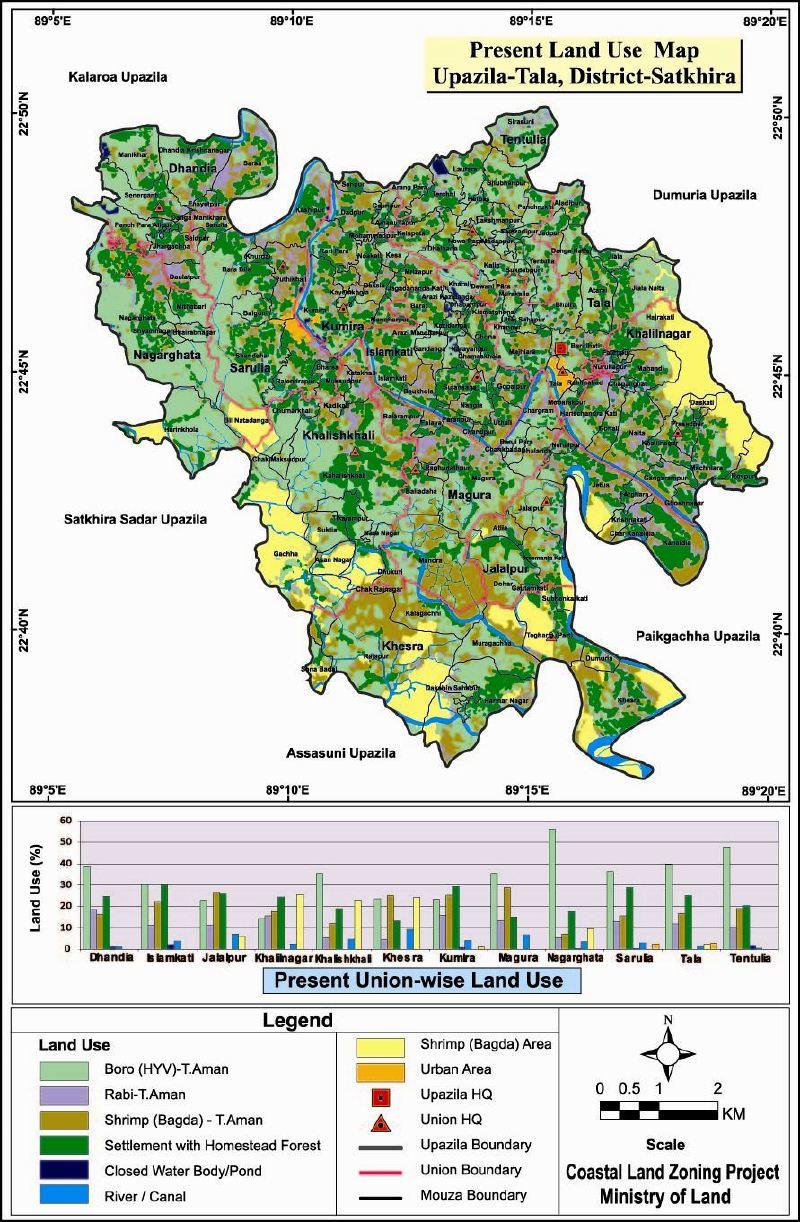Tala Upazila Mouza Map Satkhira District Bangladesh
