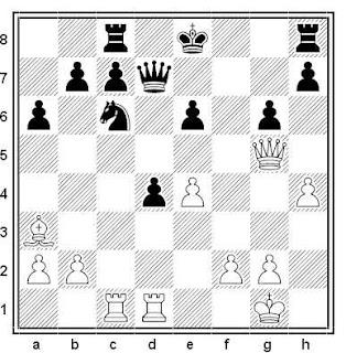 Posición de la partida de ajedrez Miles - Ullrich (República Federal Alemana, 1983)