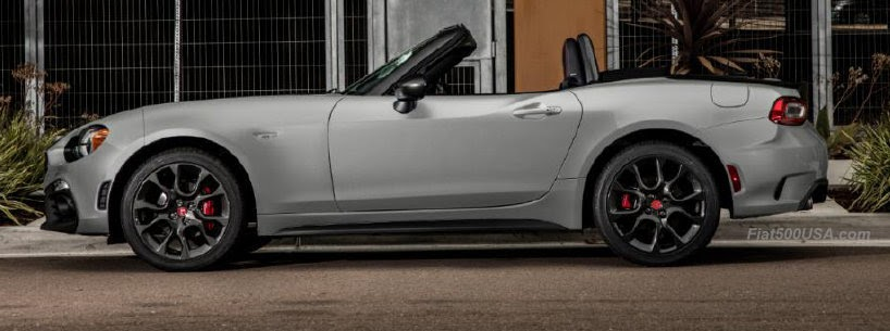 New Color Available On 2019 Fiat 124 Spider Fiat 500 Usa
