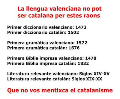 Llengua valenciana no pot ser catalana