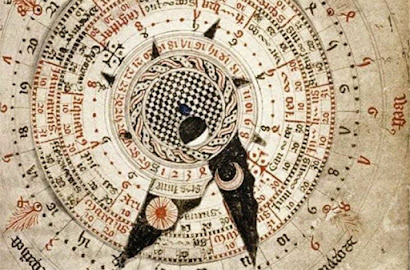 Declinations Ephemeris | www.cafeastrology.com