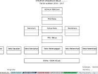 Administrasi Guru Kelas/Wali Kelas Lengkap Format Word