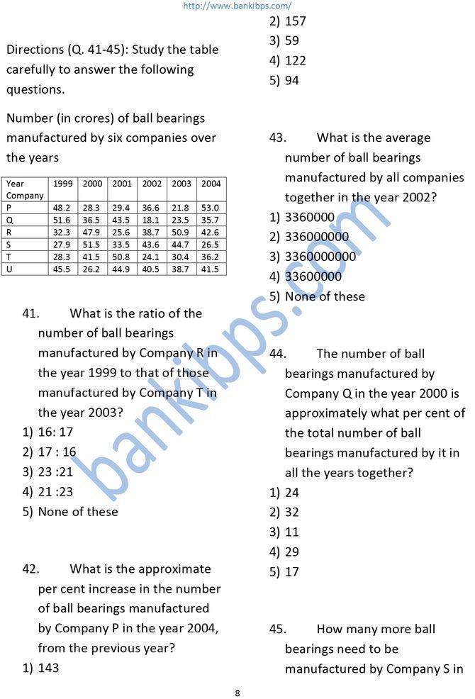 IDBI Bank Previous Year Question Paper Download