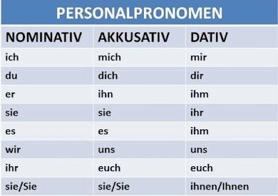 personalpronomen akkusativ dativ