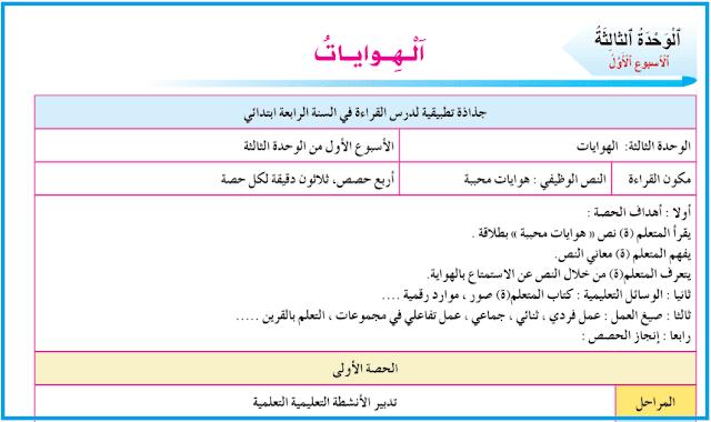 جذاذات الوحدة الثالثة الواضح في اللغة العربية المنهاج المنقح للمستوى الرابع ابتدائي