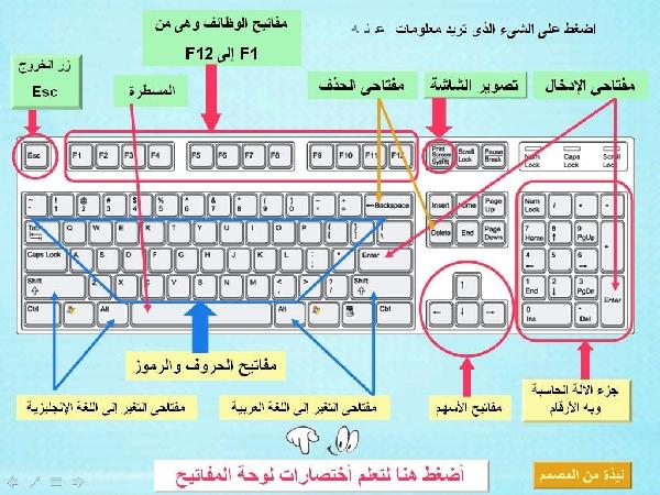 """كل اختصارات لوحة المفاتيح """"Keyboard"""" التي لاغنى عنها لاى مستخدم للكمبيوتر 23"""